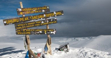 How High Is Mount Kilimanjaro?