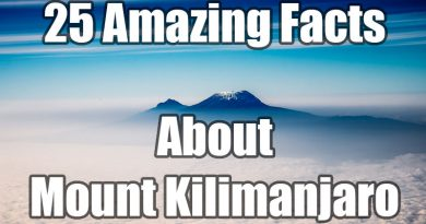 Amazing Facts about Mount Kilimanjaro