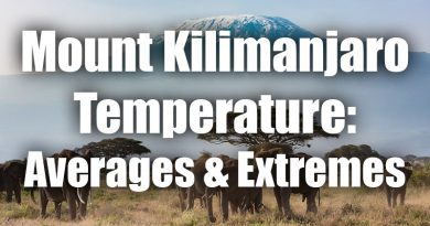 Kilimanjaro Temperatures Averages and Extremes
