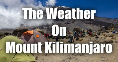 Weather on Mount Kilimanjaro