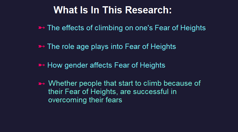 Fear of Heights Research Report overview